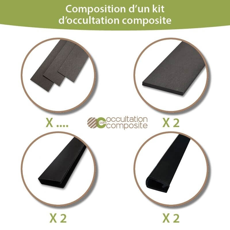 Composition d'un kit d'occultation composite