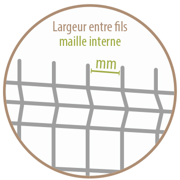Mesure maille interne clôture