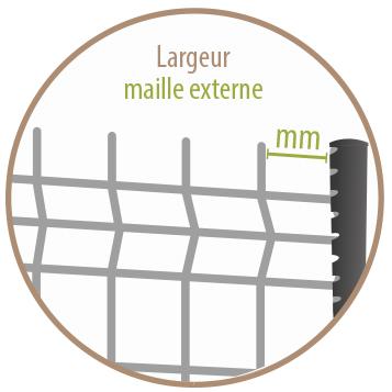 Mesure maille externe clôture